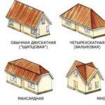 Формы крыши дома