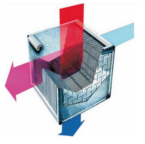 G пластинчатый теплообменник рекуперативная вентиляция 2-х контурный вторичный теплообменник для газового котла