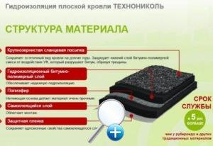 gidroizolyatsiya-ploskoj-krovli-tehnonikol_2