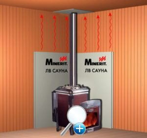 Применение огнеупорного минерита