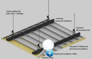 Реечные потолки конструкция