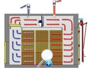 Распределение потоков холодного и теплого воздуха
