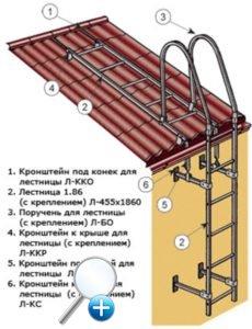 Например, можно сделать пристенную лестницу