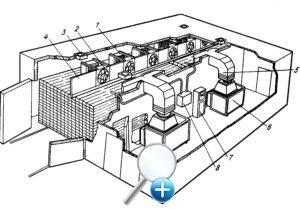 Схема конденсационной сушильной камеры