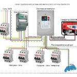 Схемы, виды и особенности подключения генераторов к дому