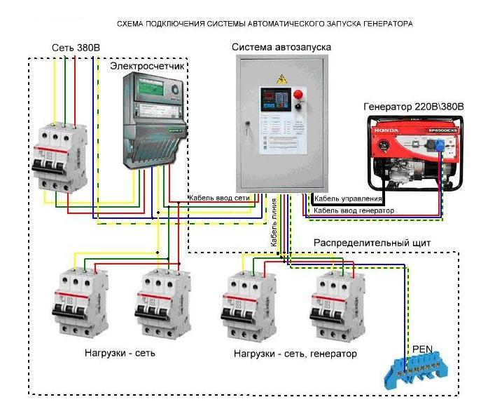 Схема подключение электричества к частному дому курсовой проектирование сети электроснабжения промышленного района