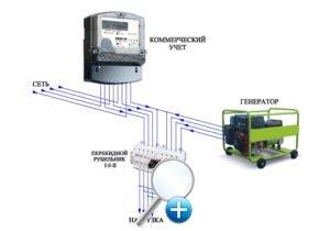 sposoby-podklyucheniya-generatora.jpg