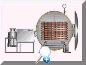 Спец-оборудование для сушки