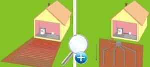 Тепловые насосы работают так, как холодильники, но в отличие от них, используют не холодную, а горячую сторону термодинамической циркуляции
